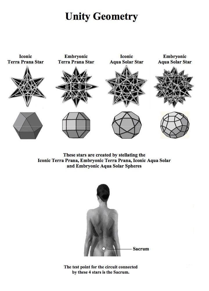 Stellar Sacred Geometry